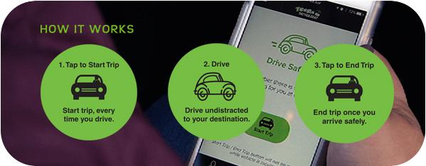 Teen Driving App >> Teen Driver App